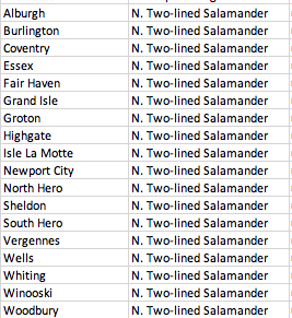 List of Vermont towns where a Northern Two-Lined Salamander should be (2019)